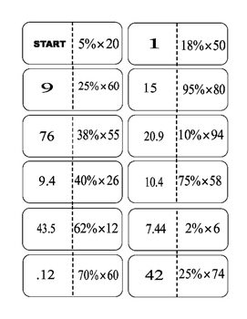 Multiplying Percents By Whole Numbers Dominos