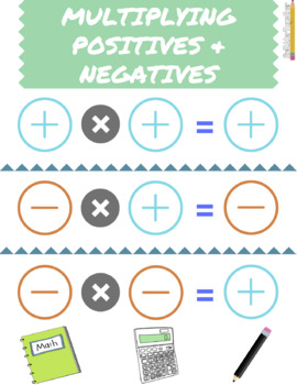 Number Relationships: Multiplying Positive and Negative Numbers