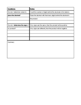 Multiplying Rational Numbers Cornell Notes