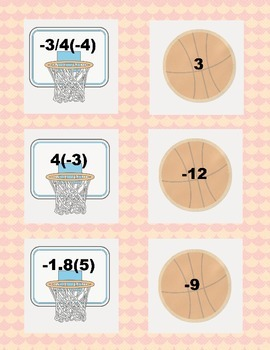 Multiplying Rational Numbers Memory Game