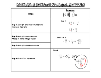 Multiplying Rational Numbers Scaffold