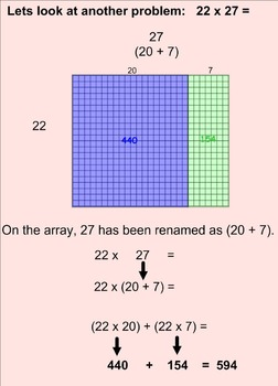 Multiplying Using the Distributive Property SMARTnotebook