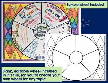 Multiplying Whole Numbers Math Wheel