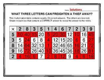 Multiplying Whole Numbers Riddle Worksheet #2