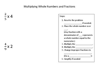 Multiplying Whole Numbers and Fractions Notes
