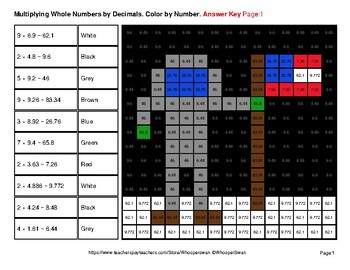 Multiplying Whole Numbers by Decimals - Math Mystery Pictures - Outer Space