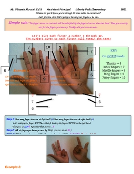 Multiplying With FIngers