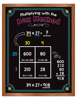 """Multiplying With The Box Method- 8½"""" x 11"""""""