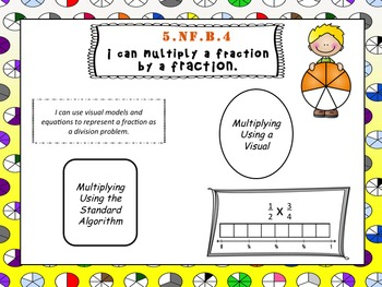 Multiplying a Fraction by a Fraction Pack