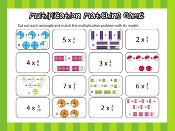 Multiplying a Fraction by a Whole Number Pack – Distance Learning