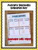 Multiplying and Dividing Decimals Interactive Notebook
