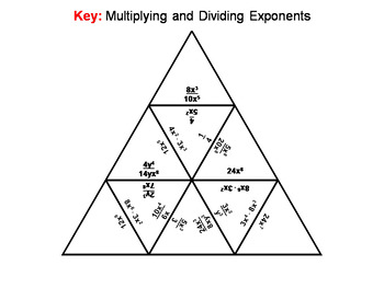 Multiplying and Dividing Exponents Game: Math Tarsia Puzzle