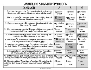Multiplying and Dividing Fraction WORD PROBLEM Coloring Sheet