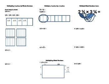 Multiplying and Dividing Fractions Book