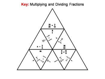 Multiplying and Dividing Fractions Game: Math Tarsia Puzzle
