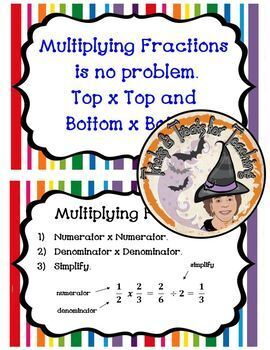 Multiplying and Dividing Fractions Jingles with Examples Notes Multiply Divide