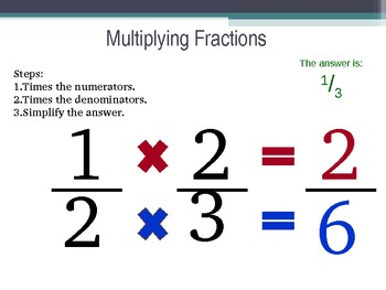 Multiplying and Dividing Fractions PowerPoint