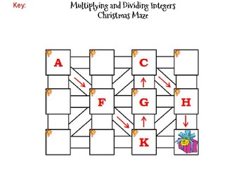 Multiplying and Dividing Integers Activity: Christmas Math Maze