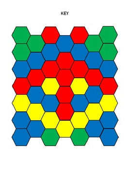 Multiplying and Dividing Integers Color by Number