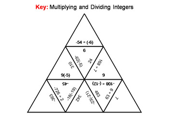 Multiplying and Dividing Integers Game: Math Tarsia Puzzle