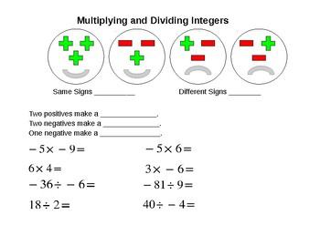 Multiplying and Dividing Integers Graphic Organizer