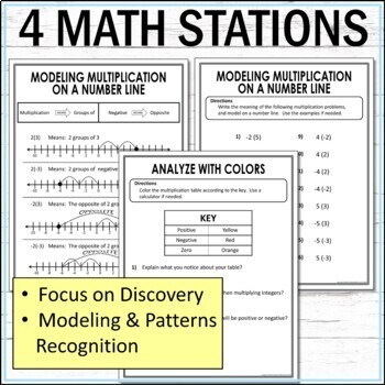 Multiplying and Dividing Integers Stations