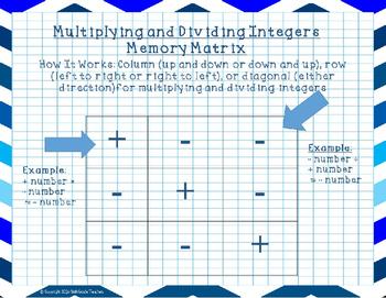 Multiplying and Dividing Integers Memory Matrix