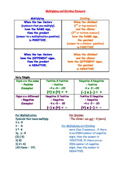 Poster: Multiplying and Dividing Integers.