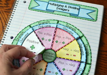 Multiplying and Dividing Integers Wheel Foldable