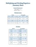 Multiplying and Dividing Negatives Summary Sheet