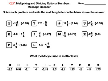 Multiplying and Dividing Rational Numbers Activity: Math Message Decoder
