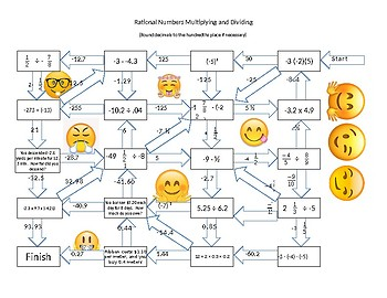 Multiplying and Dividing Rational Numbers Maze
