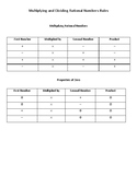 Multiplying and Dividing Rational Numbers Reference Sheet
