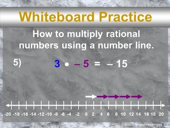 Multiplying and Dividing Real Numbers on a Number Line in a PowerPoint