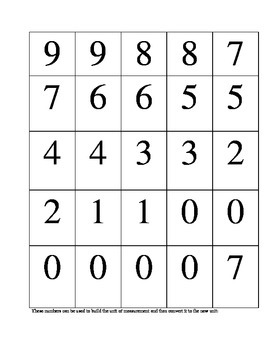 Multiplying and Dividing by Multiples of 10 and Converting Metrics