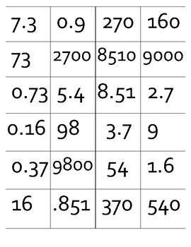 Multiplying and Dividing by Powers of 10 Game