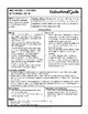 Multiplying and Dividing by Powers of 10: Guided Notes and
