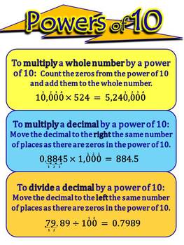Multiplying and Dividing by Powers of 10 (PowerPoint Only)
