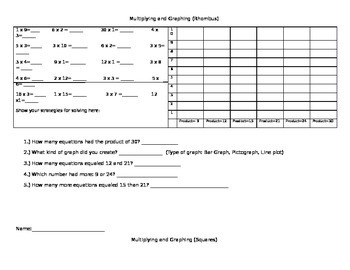 Multiplying and Graphing