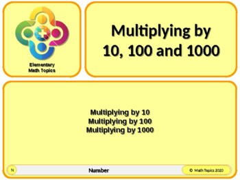 Multiplying by 10, 100, 1000 for Elementary School Math