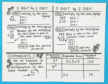 Multiplying by 2 & 3 Digit Numbers & Exponents Notebook Foldable by Math Doodles