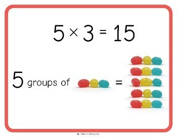 Multiplying Groups of 3 Jellybeans Posters