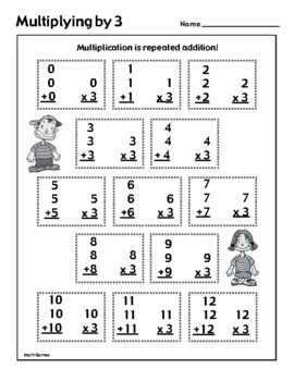 Multiplying by 3 - Math Multiplication Games and Lesson Plan