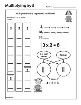 Multiplying by 3 - Math Multiplication Facts Games and Activities