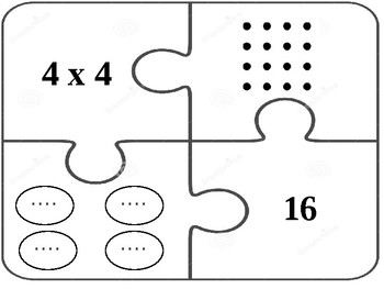Multiplying by 4