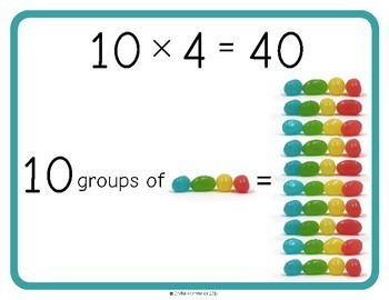 Multiplying by Groups of 4 Jellybeans Posters
