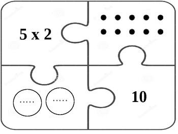 Multiplying by 5