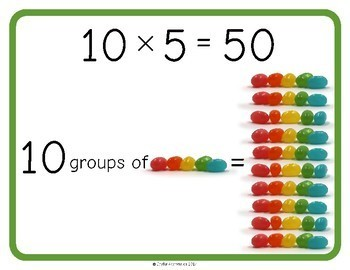Multiplying by Groups of 5 Jellybeans Posters