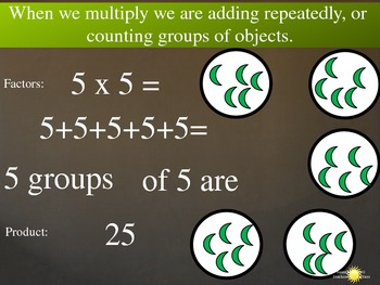 Multiplying by 5s
