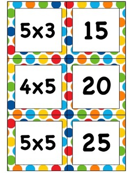Multiplying by 5s: Activities & Games!